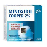 Minoxidil Cooper 2 %, Solution Pour Application Cutanée En Flacon à QUINCY-SOUS-SÉNART